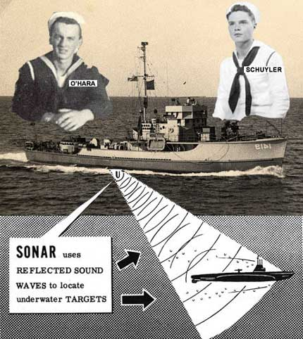 Frank O'Hara & James Schuyler, Fleet Sonar School for Poets, Key West